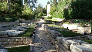בית הקברות של חטיבת הראל בקרית ענבים