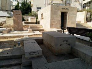 קבר ארלוזורוב ונורדאו בטרומפלדור.