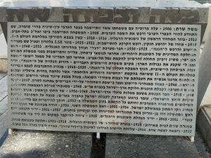 קברו של משה שרת בתל אביב